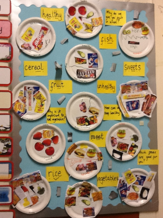 Healthy Eating Craft Activities Foodcrafts Website