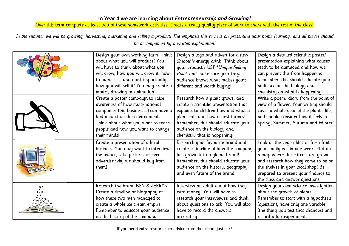 Year 4 Summer Homework Matrix Brecknock Primary School