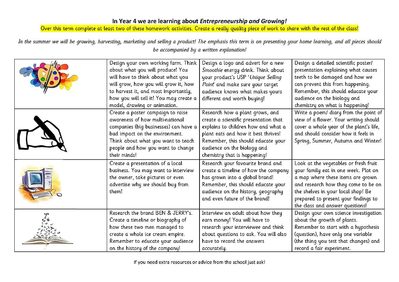 Year 4 Summer Homework Matrix Brecknock Primary School